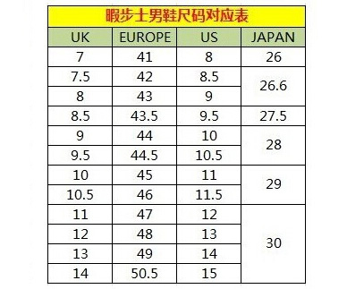 海淘鞋子尺码对照表大全,海淘鞋子尺码怎么选择适合