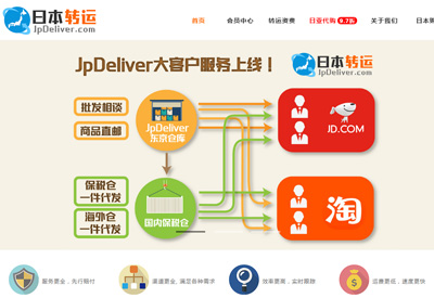 jpdeliver日本转运网站 ABC